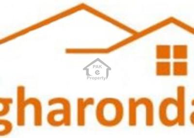 Gharonda Real Estate & Builders (Pvt) Ltd