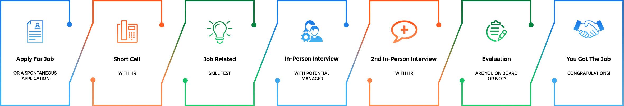 careers-info1